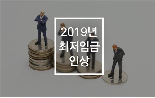 2019 최저임금